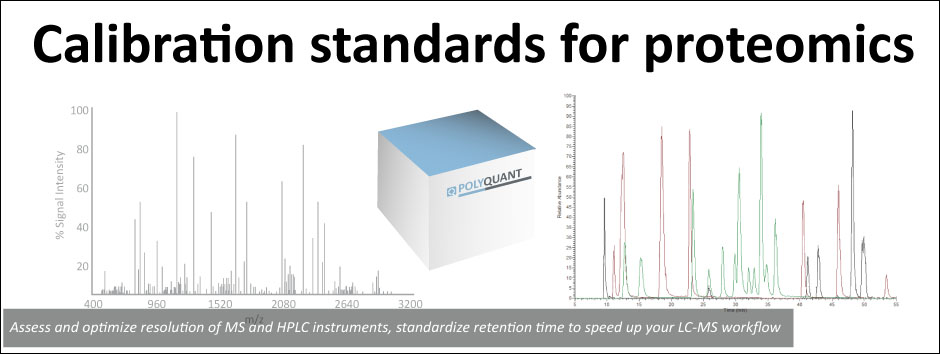 Calibration standards for proteomics