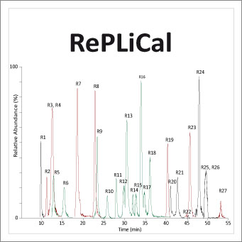 RePLiCal calibration standards for HPLC